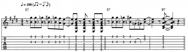blues-turnarounds-FIG2.jpg