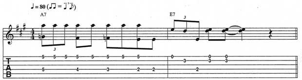 blues-turnarounds-FIG4.jpg