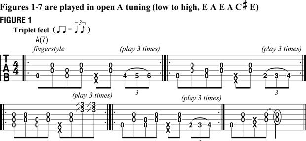 Chillin Guitarin Melody Fo | Asdela