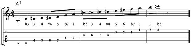 Jazz Blues Scale 2.jpg