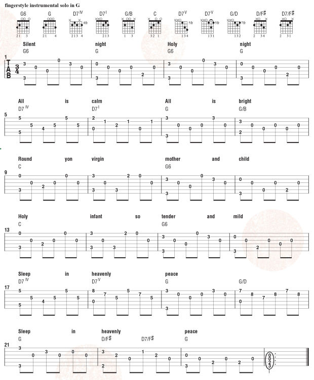 How To Play Five Holiday Classics On The Guitar Pro Music News