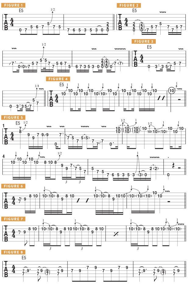 Master Class: The John Petrucci Guitar Method   Pro Music News
